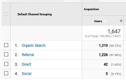 organic spam